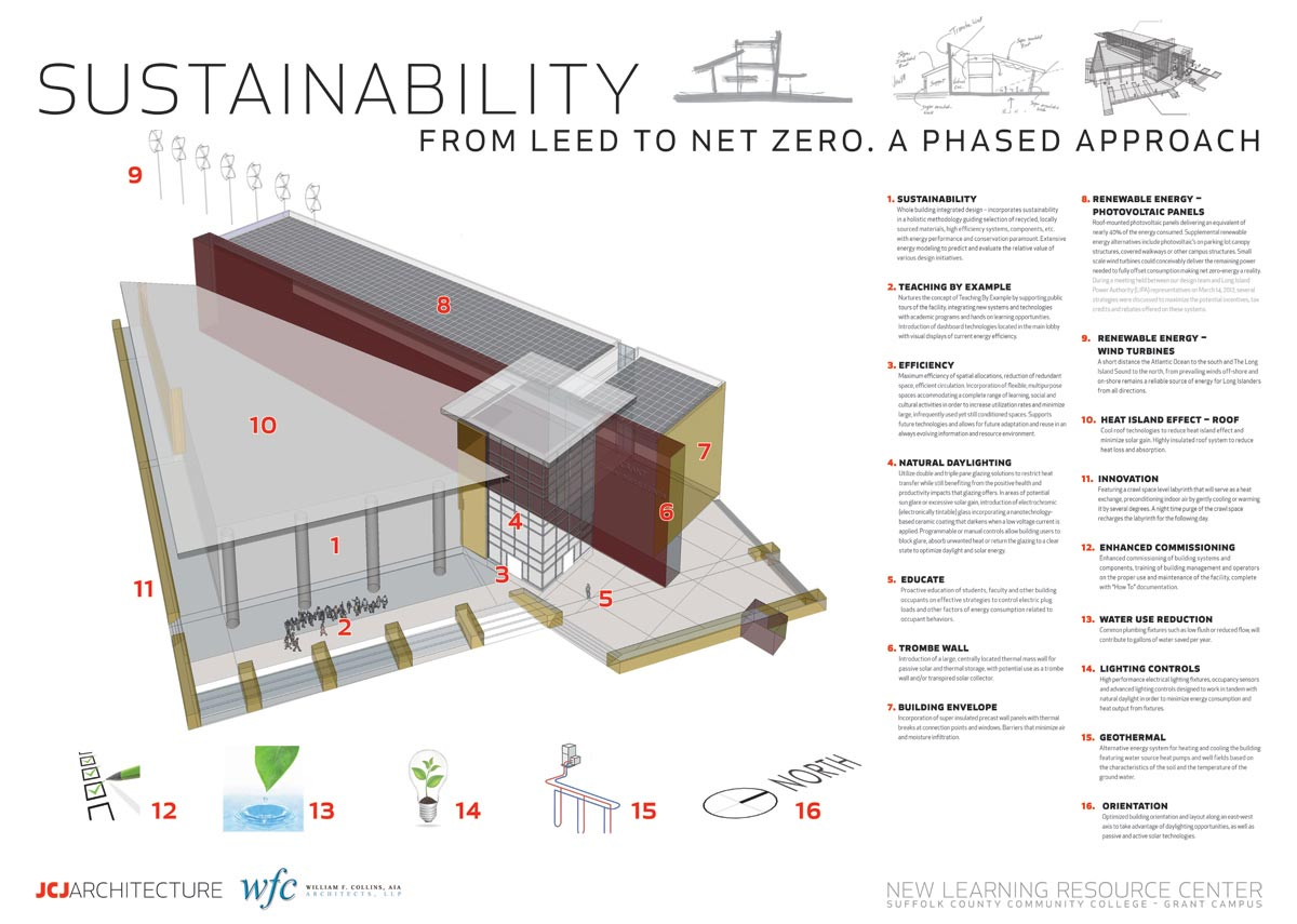 Learning resource center net zero energy design wfc architects the new grant campus learning resource center client suffolk county community college status design complete certification net zero energy design xflitez Gallery