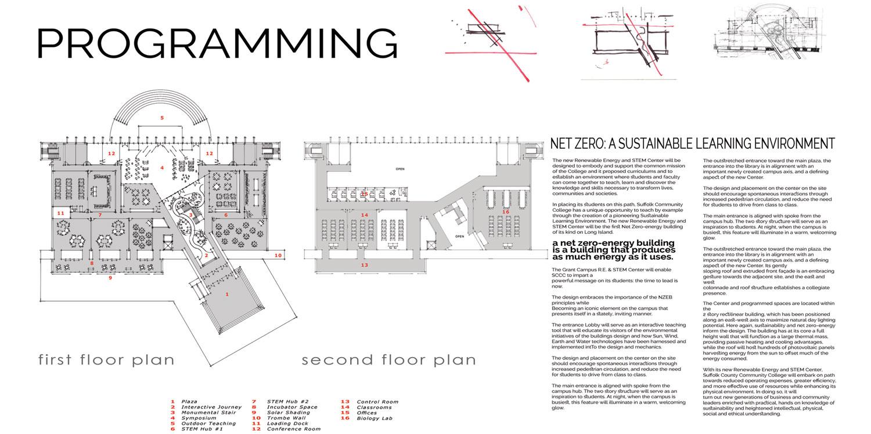 Renewable Energy & S.T.E.M. Center / WFC Architects